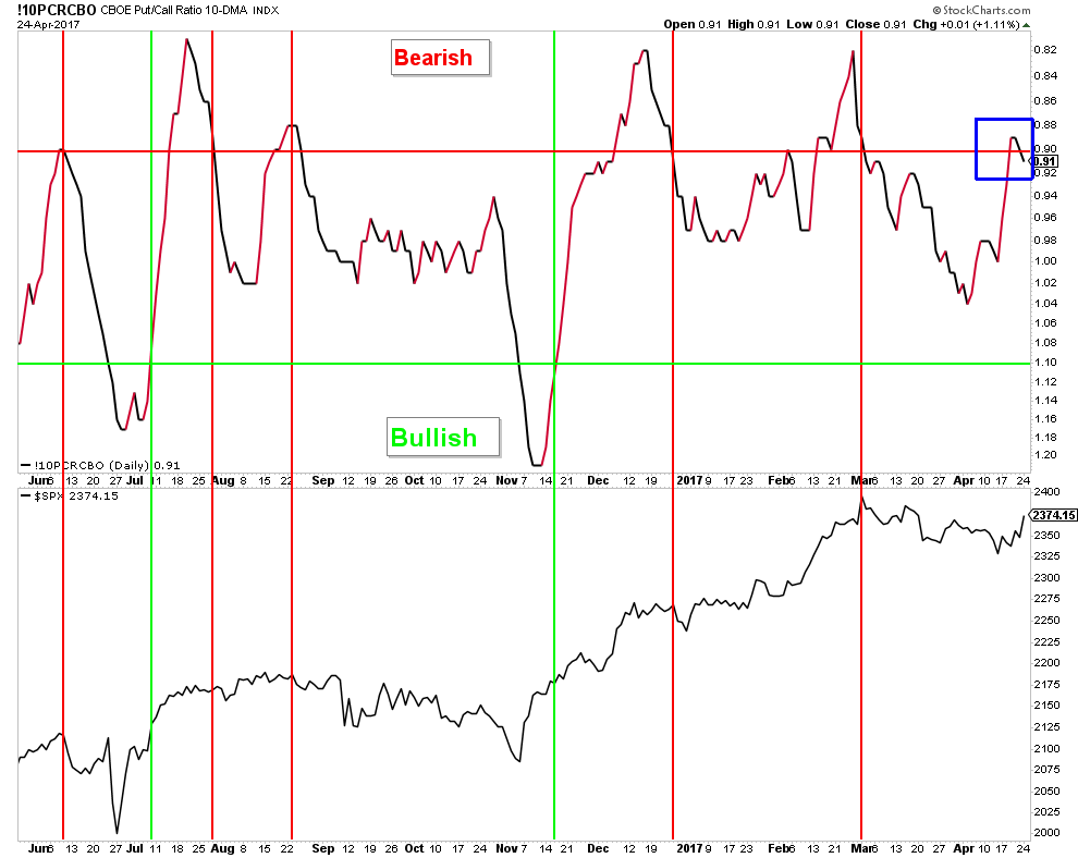 Stock/Bond Market at a Major Inflection Point   Asset Solutions